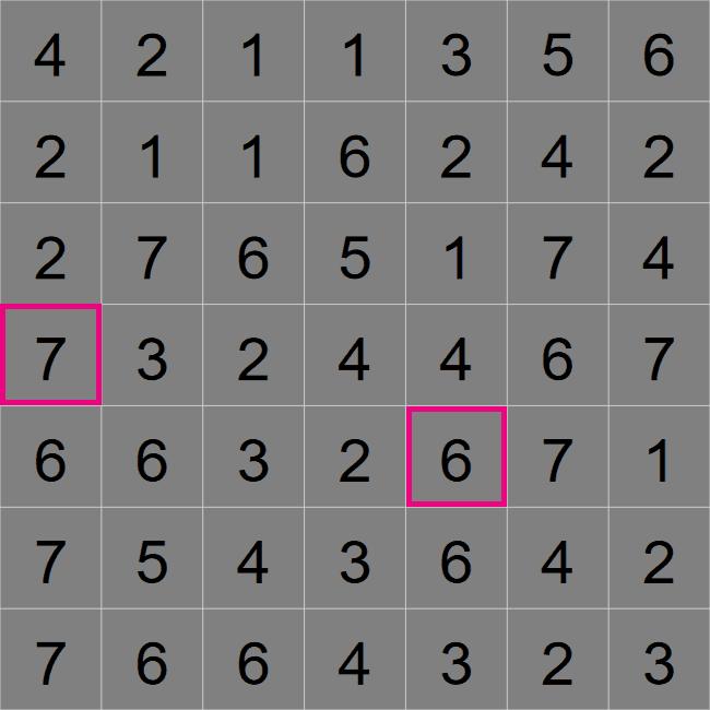 Hitori puzzle