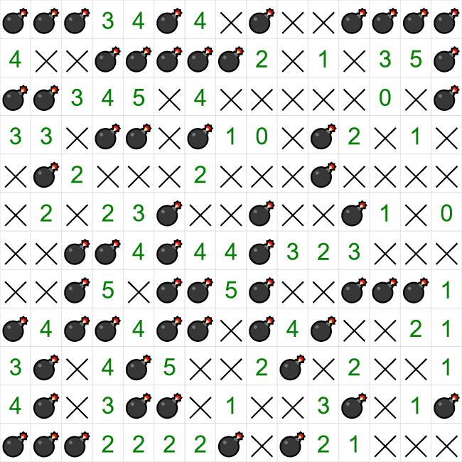 Minesweeper puzzle solution