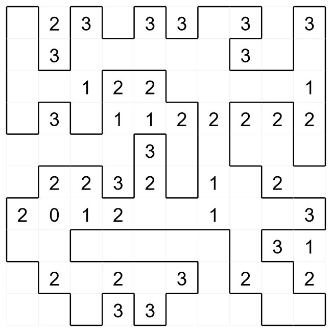 Slitherlink puzzle solution