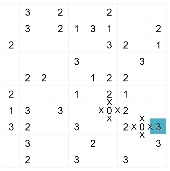 Slitherlink puzzle
